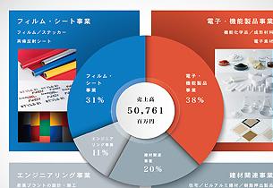 早分かり日本カーバイド工業